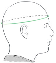 Obwód głowy